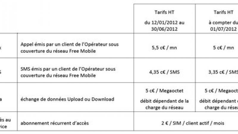 Accueil des MVNO : L'ARCEP lance une procédure de manquement à l'encontre de Free Mobile