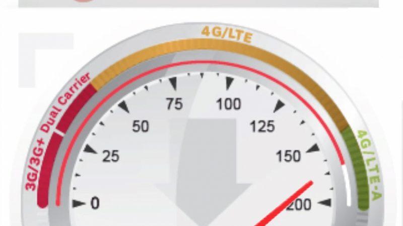 SFR annonce la 1ere expérimentation LTE-Advanced en France, avec des débits jusqu'à 174 Mb/s
