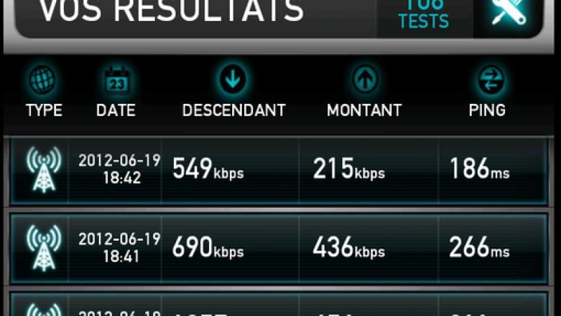 Free Mobile : A Lyon, les débits 3G se sont effondrés