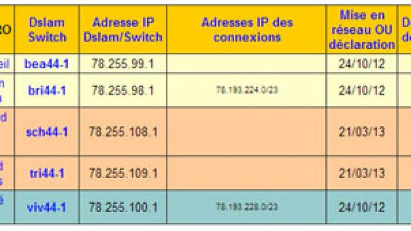 Free : La fibre est lancée à Nantes !