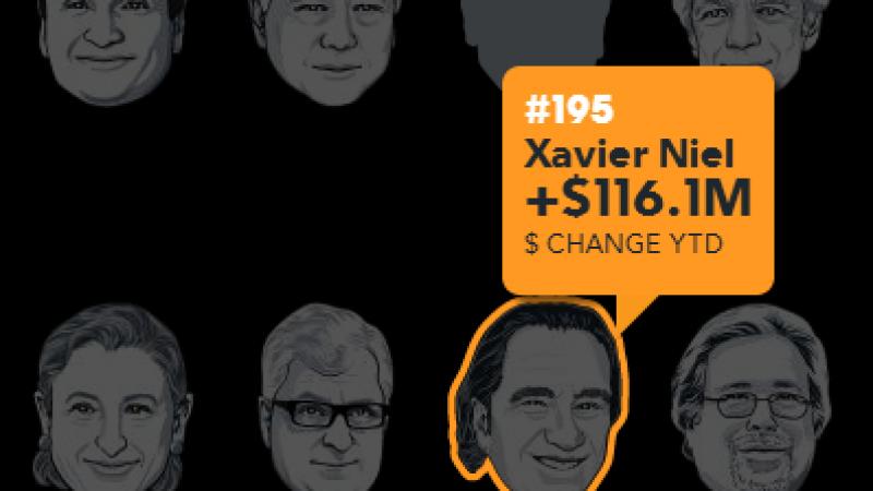 Xavier Niel : 195e fortune mondiale selon Bloomberg