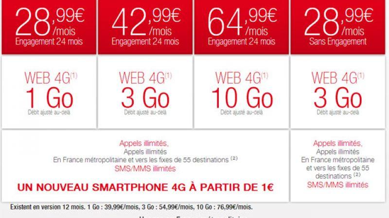 Et le quatrième opérateur mobile à proposer la 4G est…
