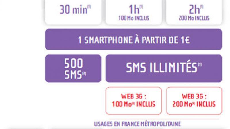 NRJ Mobile annonce de nouvelles offres, dont une à 5€ mobile inclus