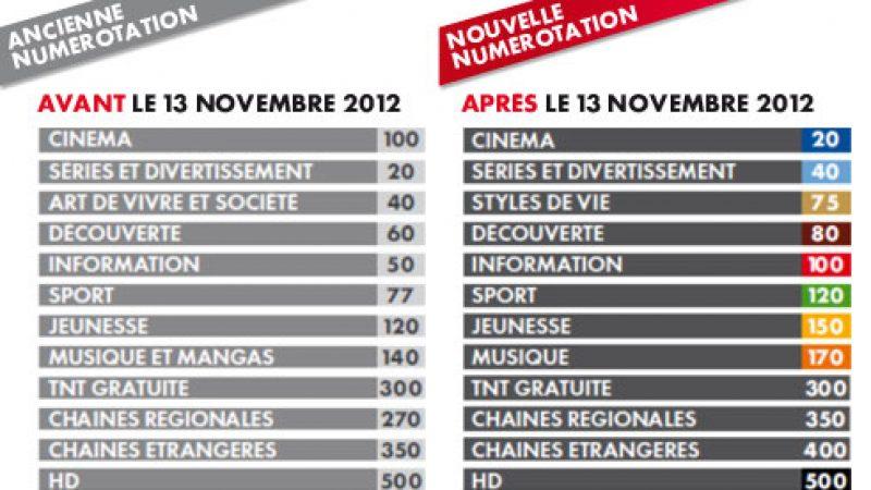 Canalsat annonce une nouvelle numérotation pour mardi