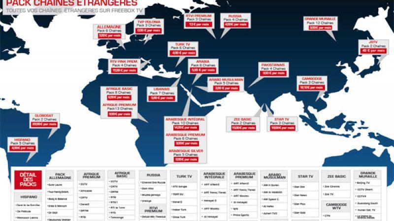 Bilan : 23 packs du monde entier sont proposés sur Freebox TV