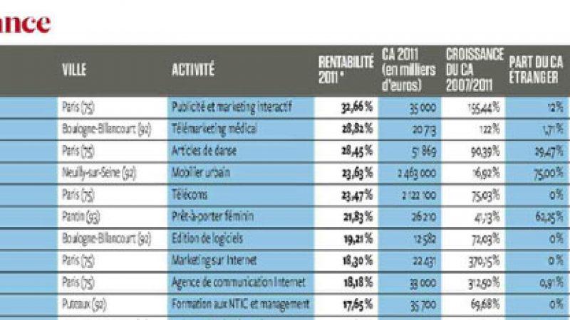 Iliad classée parmi les plus rentables des sociétés françaises indépendantes