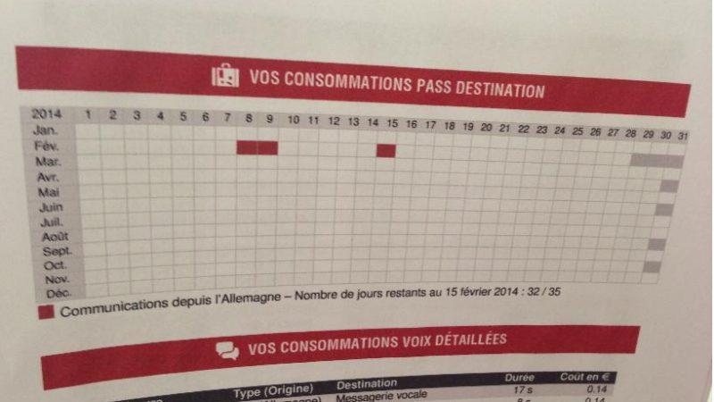 Pass destination : Free Mobile ajoute un calendrier des consommations