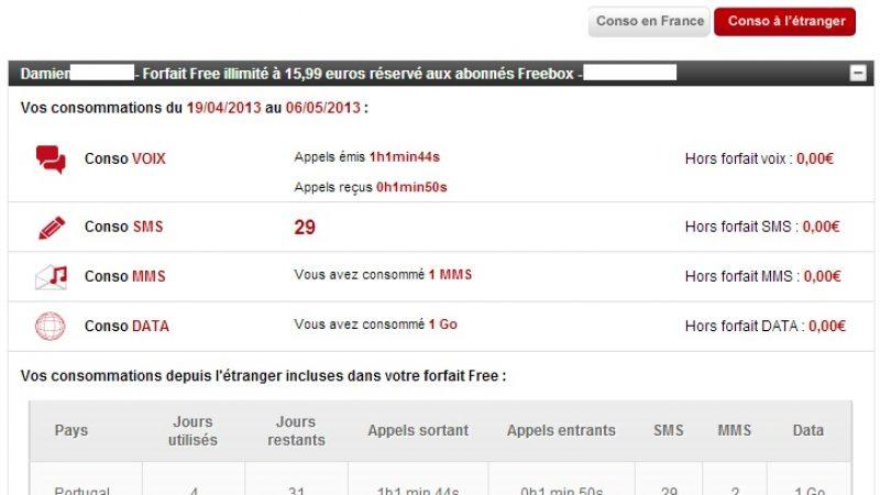Première conséquence pour le roaming inclus à l'étranger chez Free Mobile : Plus de 850€ économisés !