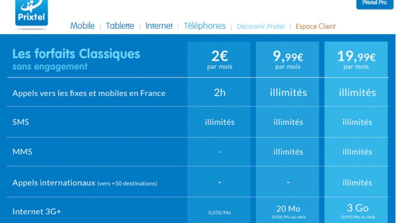 Prixtel essaye également de s'aligner sur le forfait 2 € de Free Mobile