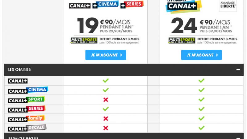 Nouvelles offres Canal+ sur Freebox, à partir de 19,99€/mois pour 3 chaînes