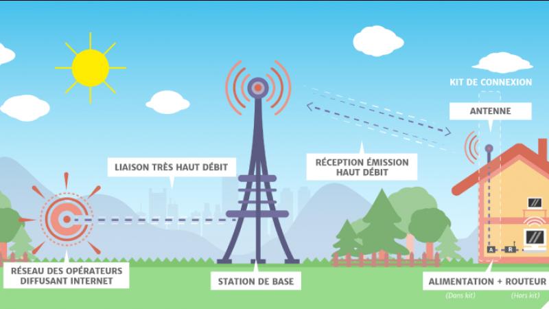 Colloque des industriels des RIP : En 2022, des millions de locaux n'auront toujours pas accès au très haut débit si rien ne bouge