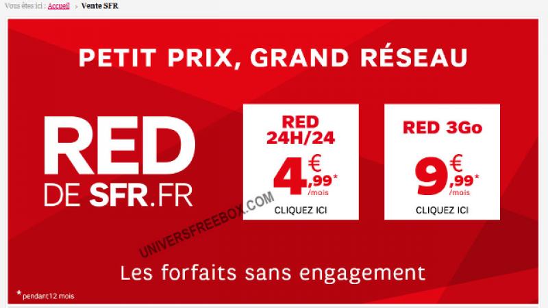 Showroomprivé : c'est parti pour la vente privée de RED (SFR)