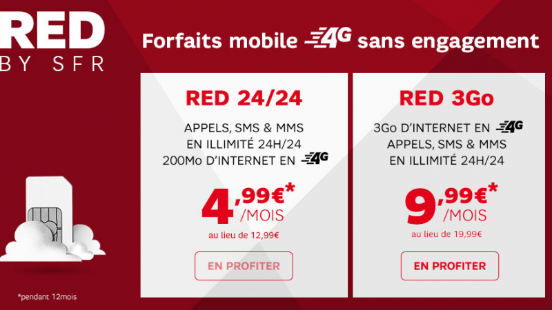 RED by SFR prolonge son offre promotionnelle sur Showroomprivé