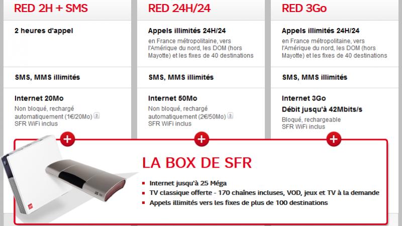 SFR : RED se lance également dans le quadruple play !