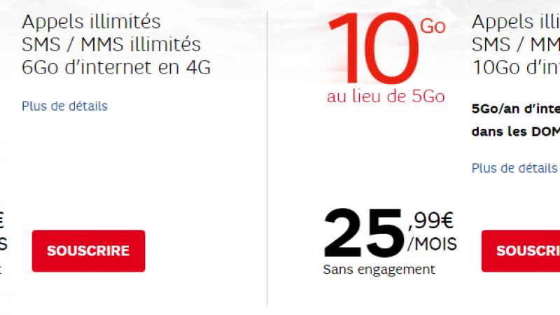 RED by SFR propose 2x plus de data sur les forfaits 3Go et 5Go