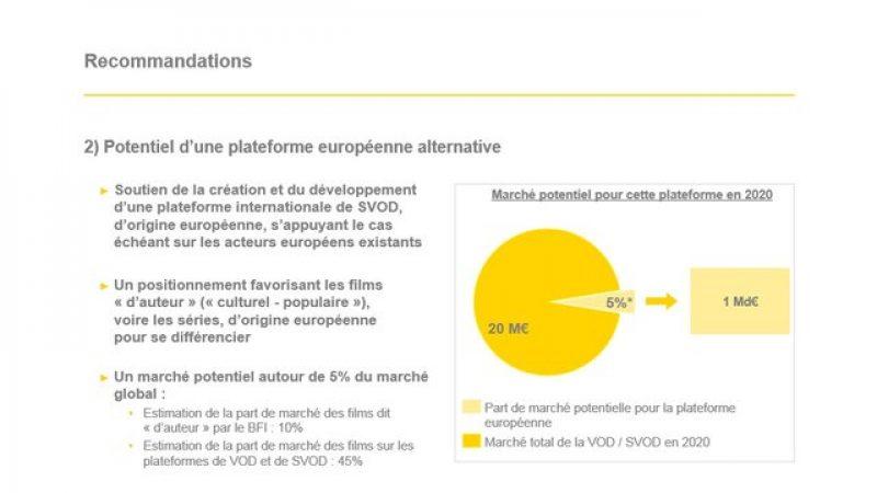 Une plate-forme de SVOD européenne dégagerait un marché potentiel de 1 milliards d'euros en 2020
