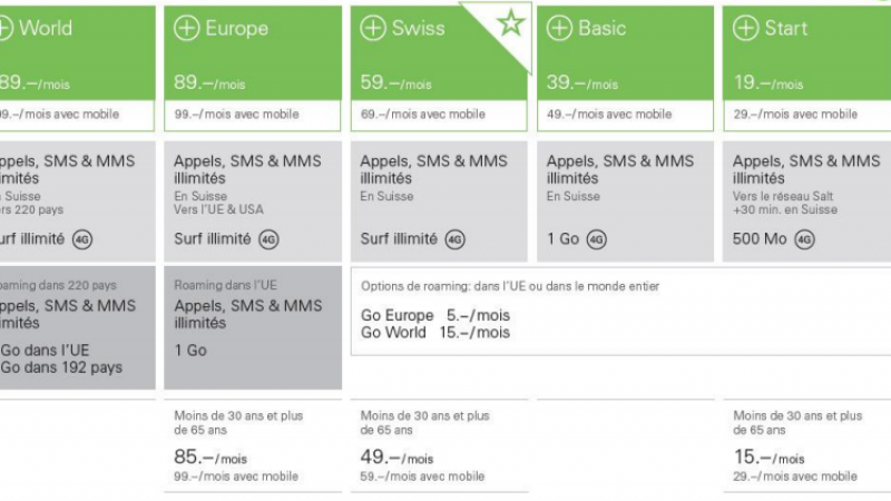Baisse des prix, réduction drastique du nombre de forfaits : Xavier Niel applique en Suisse la stratégie de Free mobile