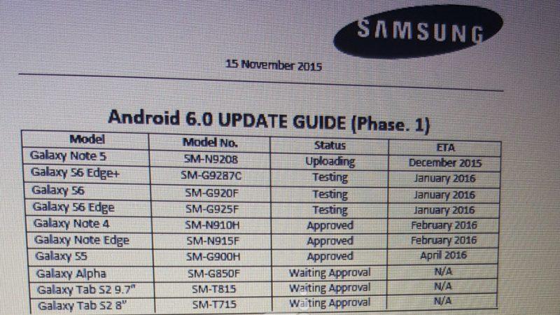 Android 6.0 Marshmallow : un planning des mises à jour Samsung en fuite sur la toile
