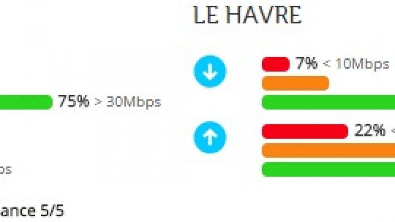 Free Mobile : comparatif des débits 4G des 17 plus grandes villes françaises 6 mois plus tard