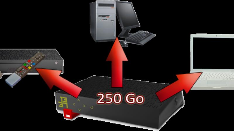 Mise jour de l'application Télé Loisirs : contrôlez et enregistrez à distance les chaînes de votre Freebox