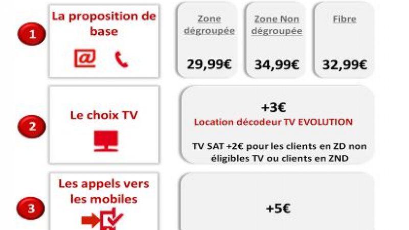 Comme Free, SFR dissocie le service TV de son offre internet