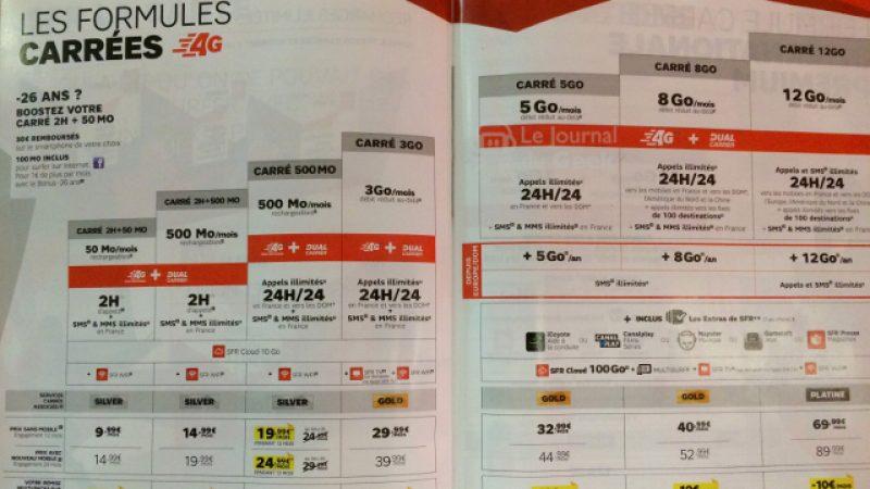 SFR ajoute du roaming Europe/DOM dans ses formules Carrées 4G