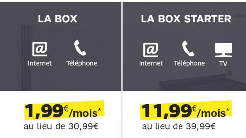 Après Free et Virgin Mobile, SFR se lance dans la guerre des box ADSL à 1.99€/mois