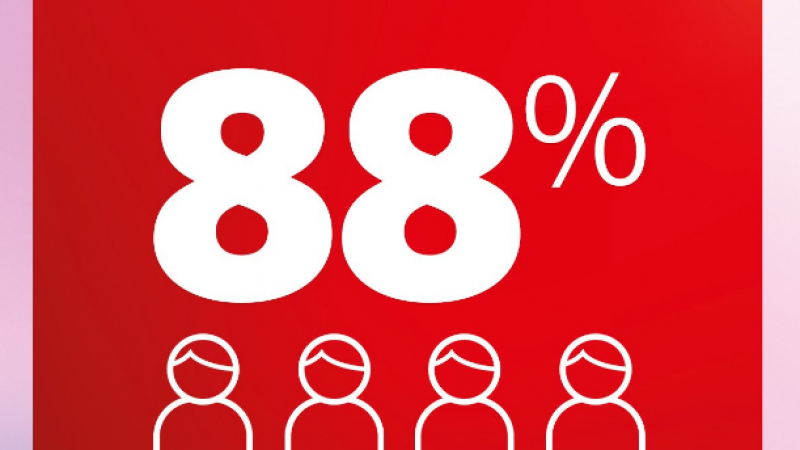 SFR annonce couvrir 88% de la population en 4G et fait jeu égal avec Bouygues Telecom