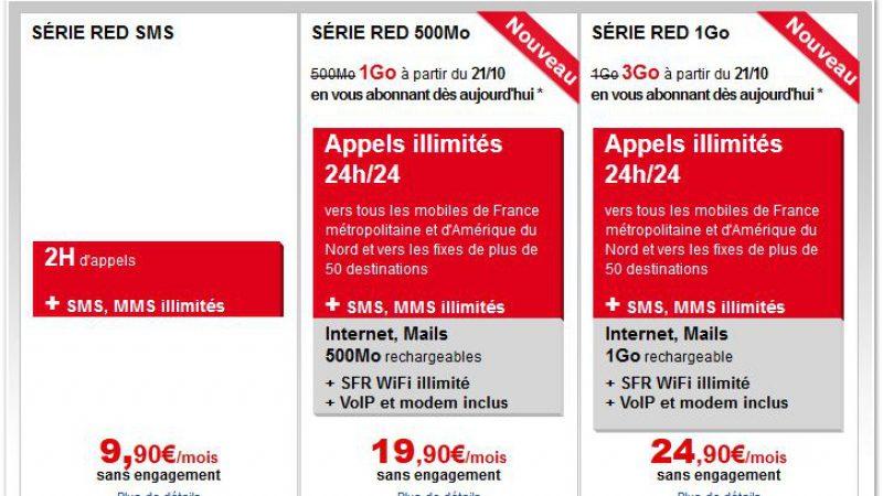 SFR augmente la DATA dans les offres RED