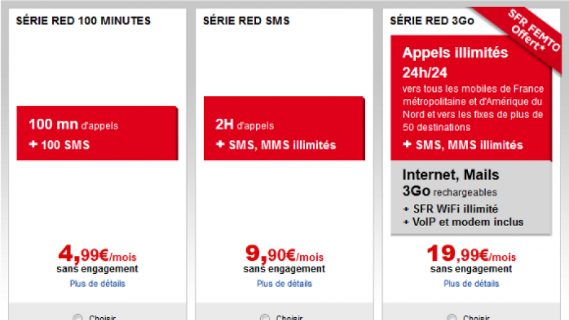 SFR RED : 100 mn d'appels et 100 sms pour 4,99€/mois