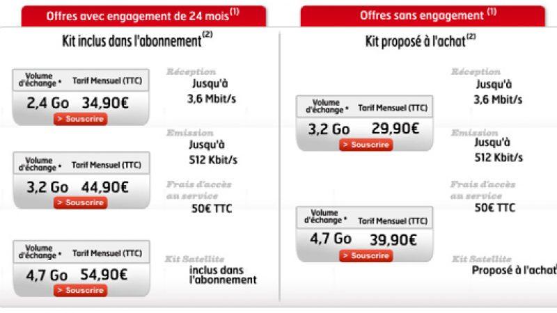 Après Orange, SFR lance une offre Internet par satellite