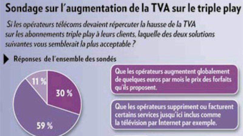 Sondage : Une majorité de français préfère sacrifier la TV pour garder une offre à 30€