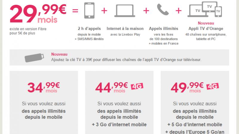 Sosh rembourse 5€/mois pendant 12 mois sur ses offres Quadruplay