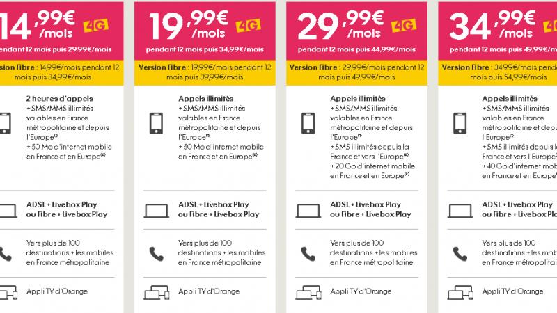Sosh lance plusieurs promos sur les offres groupées mobile + box