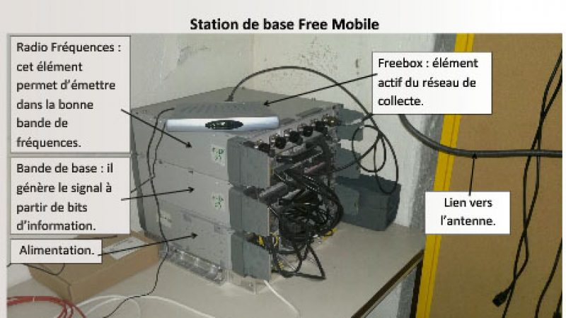 L'explication finale de la photo de l'installation Free Mobile avec une Freebox V5