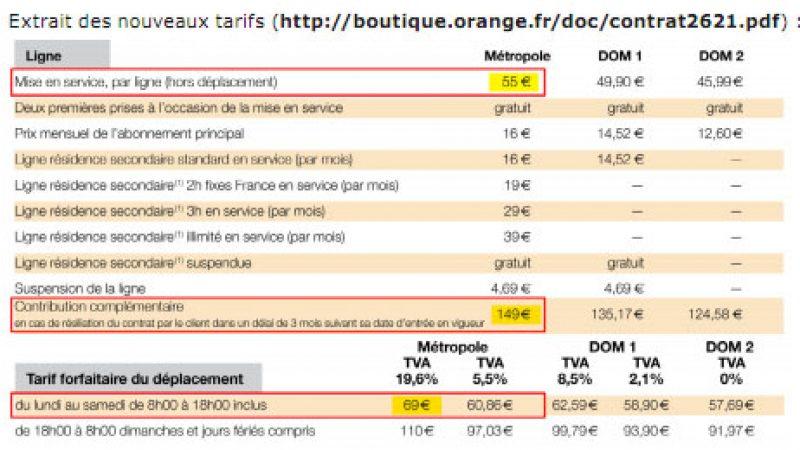 Facturation de 149 € en cas de résiliation de la ligne FT : Les abonnés en dégroupage total pas concernés