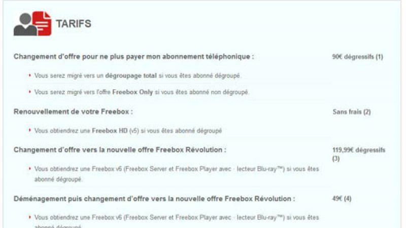 Free propose une synthèse des tarifs liés à la modification d'un abonnement Freebox