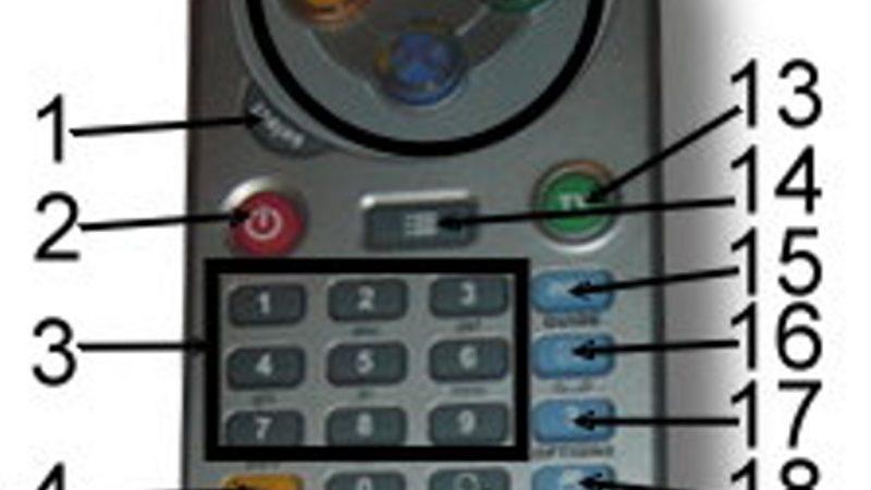 Décryptage de la nouvelle télécommande