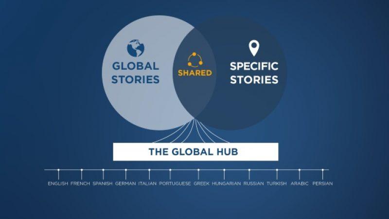 Euronews se démultiplie, 12 versions différentes vont débarquer sur les box