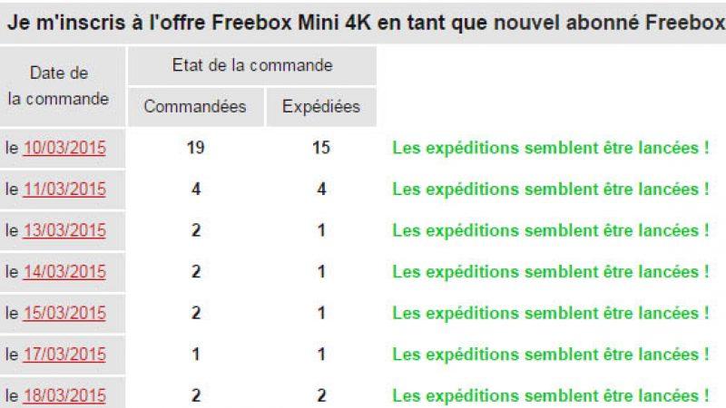 Freebox mini 4K : Free a fait un très gros effort concernant les délais de livraison