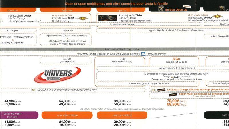 Orange : Découvrez, en exclusivité, les futures offres « Open » et Livebox Play