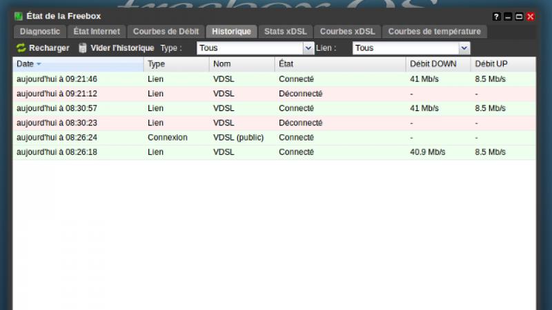 VDSL : des déconnexions à répétition depuis le déploiement du firmware 3.1.1