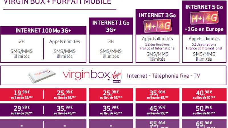 Exclu : les futures offres Quadruplay et la Studio Box de Virgin Mobile
