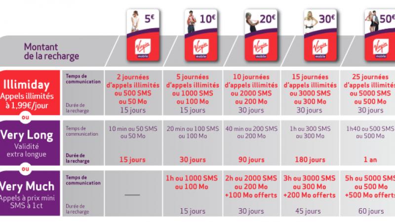 Virgin Mobile : 10 000 cartes SIM prépayées offertes avec 1h d'appels, 100 SMS et 100 Mo de data en 3G