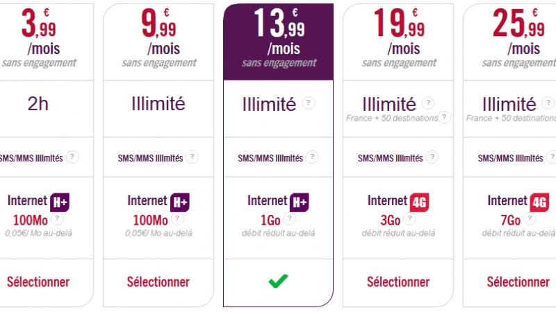 Virgin Mobile lance un nouveau forfait IDOL avec 1Go en H+ à 13,99 euros/mois