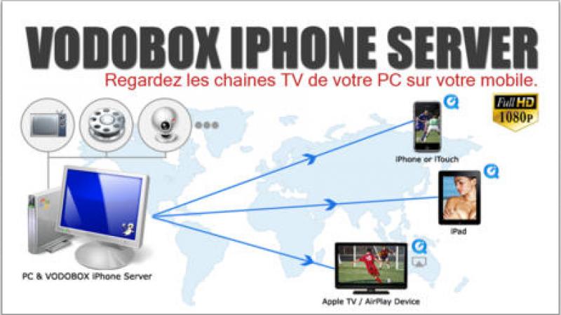 Regarder les chaines Freebox sur My Vodobox : nouvelle mise à jour pour iOS