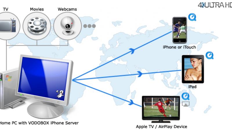 Vodobox iPhone Server peut lire des vidéos Ultra HD sur la Freebox mini 4K