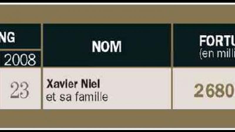 Iliad : Xavier Niel, 12ème fortune professionnelle de France