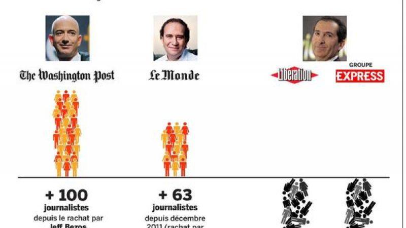 Patrick Drahi Vs Xavier Niel : des façons bien différentes d'investir dans la presse