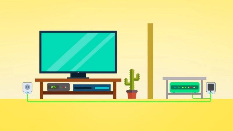 CPL : une solution quand le Wi-Fi passe mal à la maison, expliquée en vidéo